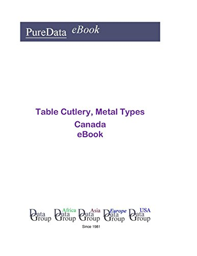 Table Cutlery, Metal Types in Canada: Market Sales