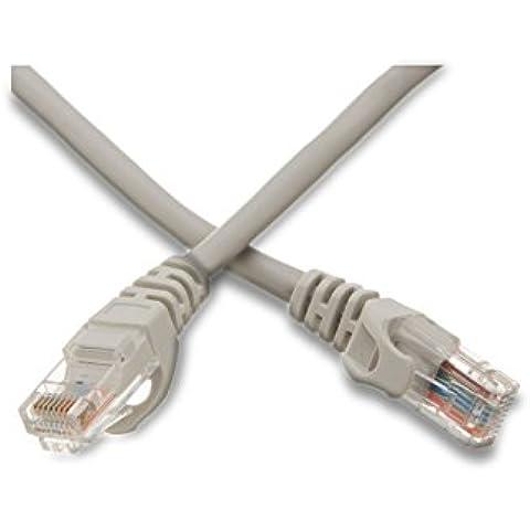 15metri di rete ethernet CAT5e Cavo patch RJ45colore grigio