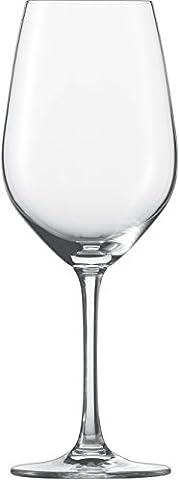Schott Zwiesel Vina Burgundy Wine Glass, Pack of 6