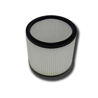 Wet & Dry Aquavac Cartridge Filter - AQUAFIL18T by AQUAVAC