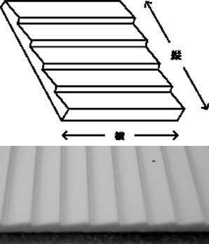 schindel-schindel-grosses-blatt-ps-272-abstellgleis-1-mm-dicken-intervall-25mm