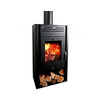 Asgard 1 - DEFRA approved Danish Black5kW wood burning stove