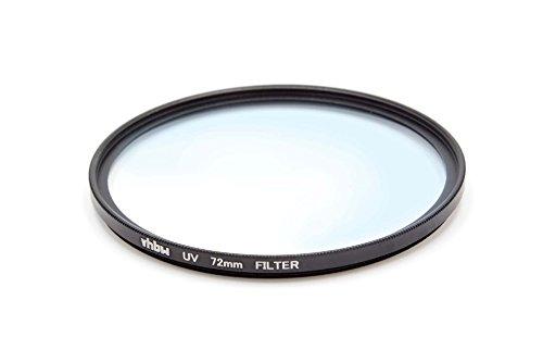Uv Kamera Filter (vhbw Universal UV-Schutz Filter 72mm für Kamera Canon Casio Pentax Olympus Panasonic Sony Nikon Ricoh Sigma Tamron Samsung Fujifilm Agfa Minolta Kodak)