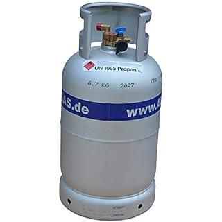 Alugas Tankflasche 14 kg mit Multifunktionsventil