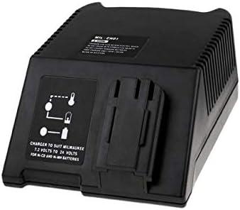 POWERY® Caricabatteria Atlas Copco modello System 3000 BXL BXL BXL 12   Aspetto piacevole    Prese tedesche    Essere Nuovo Nel Design  43849b
