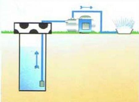 HAUSWASSERWERK KREISELPUMPE AQUA INNO-TEC 1300Watt mit max. 5,6bar und max. 5,5cbm/h, 5-Stufige Pumpe für Klarwasser zur Hauswasser- und Brauchwasserversorgung -