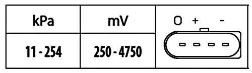 HELLA-6PP-009-400-551-Sensore-Pressione-alimentazione-N-raccordi-4