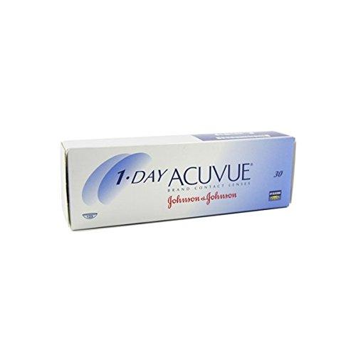 Acuvue Kontaktlinsen Vita Monatslinsen weich, 6 Stück/BC 8.4 mm/DIA 14.0 mm/-1.75 Dioptrien