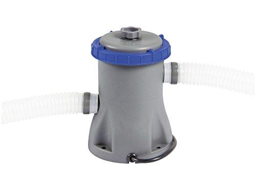 Depuradora de filtro de cartucho