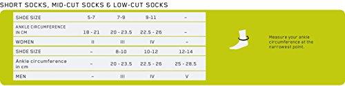 CEP Damen Ultralight Short Socks Kompressionsbekleidung Weiß