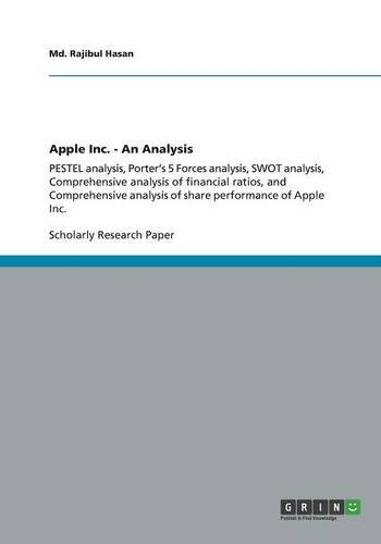 Apple Inc. - An Analysis: PESTEL analysis, Porter's 5 Forces analysis, SWOT analysis, Comprehensive analysis of financial ratios, and Comprehensive analysis of share performance of Apple Inc.