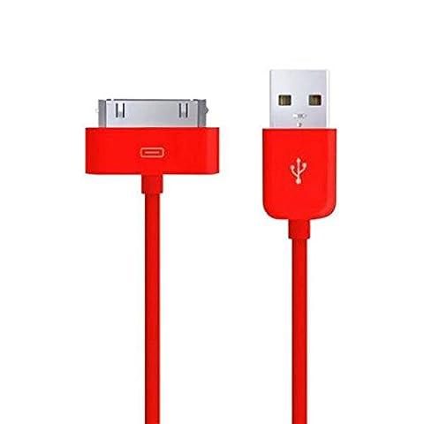 Themax® haute vitesse USB 2.0de synchronisation de données Câble de chargement câble chargeur pour Apple iPhone 44S 3G 3GS Apple iPad 1st 2nd 3e génération iPod 5ème Classic Nano 1ère 2ème 3ème 4ème 5ème 6ème Gen Touch 1ère 2ème 3ème 4ème génération