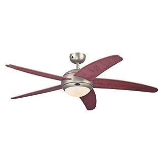 Ventilatore da Soffitto per interni 80 watt, compatibile con LED