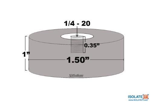 Sorbothane femelle vibrations Bumper Contour - 1/4-20-1
