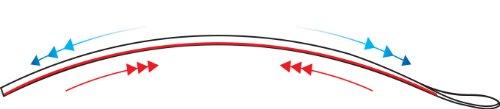 Warrior Dynasty Stick 100 Clear (Schwarz/Rot), schwarz/red, 055 Kovalev Lie 5