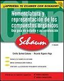 NOMENCLATURA Y REPRESENTACION DE LOS COMPUESTOS ORGANICOS