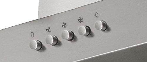 Kopffreihaube Dunstabzugshaube Randabsaugung LED PKM 9860