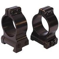 Preisvergleich für Talley 30mm CZ 550Schraube Lock abnehmbarer für Schwalbenschwanz Setup 30czs550von P. Talley