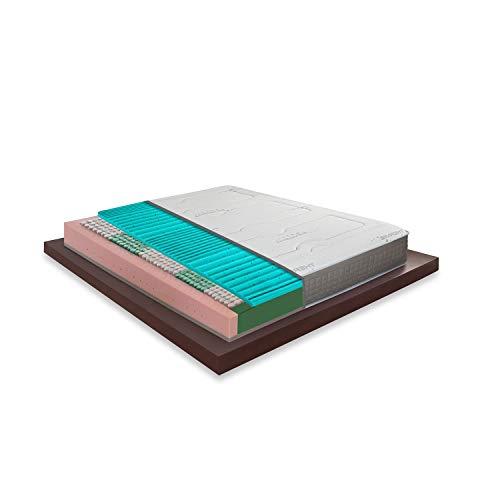 Materasso Matrimoniale Eminflex 160x190.Eminflex Classifica Prodotti Migliori Recensioni 2019