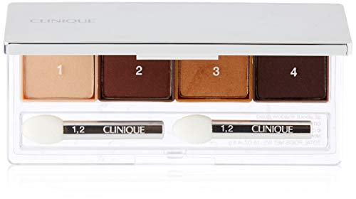 All About Shadow Quad Lidschatten Quad 03