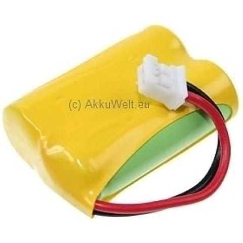 Sostituzione della batteria per DECT Audioline 7500 inoltre linea audio 7501 7800B 78017800 micro baugl. Pipa ad acqua produttore-Bez.: GP T438 batteria Accu batteria Bateria batteria