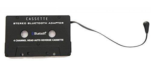 HBAshoppe® A2DP