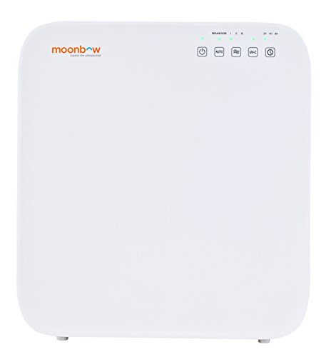 Moonbow by Hindware AP-A8506UIA 55-Watt Air Purifier (White)