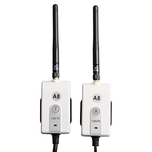 Sumicline 28A8 Kit trasmettitore e ricevitore video wireless 5.8G per sistema di parcheggio retromarcia monitor