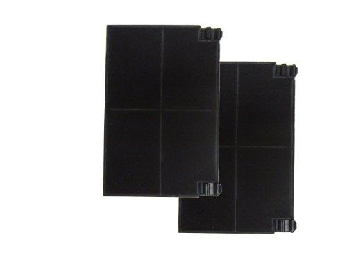 Kohlefilter für Electrolux Abzugshauben,Typ EFF 55