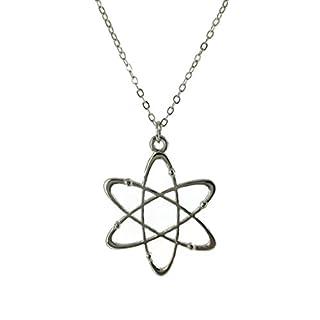 Atom-Molekül Sil