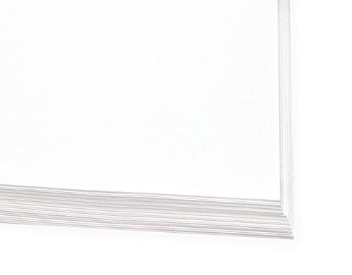 Sublimationspapier | Transferpapier für Textilien und Feststoffe, 100 Blatt DIN A4