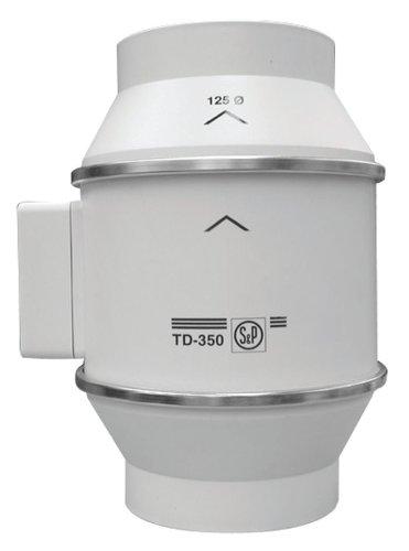 Soler&Palau TD 160 Rohrventilator