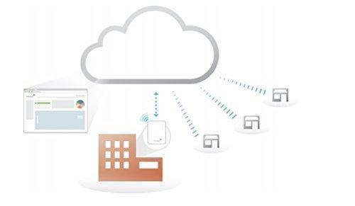 Cisco Meraki 1 Year Enterprise License - MR Series Access Points Test