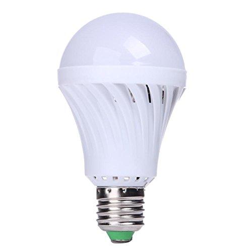 Preisvergleich Produktbild starnearby 5W E2785–220V LED Leuchtmittel Sound Lichtsensor Auto Smart Bulb