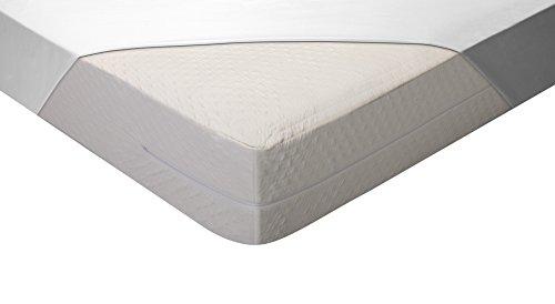Pikolin Home - Funda de colchón bielástica, antiácaros, transpirable, 90 x 190/200 cm, cama 90
