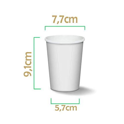 Zoom IMG-1 palucart 500 bicchieri in carta