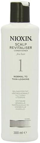 Nioxin System 1 Après-shampoing revitalisant 300