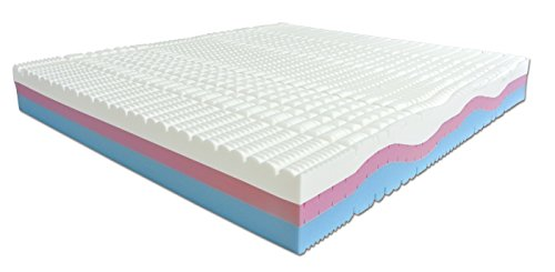 Materasso Matrimoniale Memory Foam 3 strati Sweet Armony - 190 x 160 x 25 cm - Cuscini inclusi riv. Aloe Vera