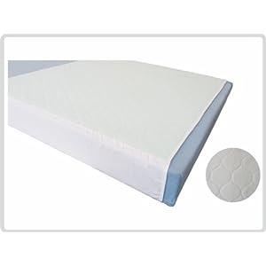 Inkontinenzunterlage – Standard ohne Einstecktuch Bettschutzeinlage Krankenunterlage 84 cm x 92 cm *Top-Qualität zum Top-Preis*