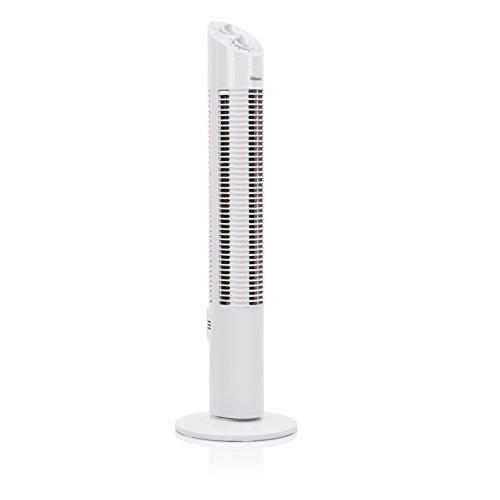 Comparatif des meilleurs ventilateurs domestique 2019