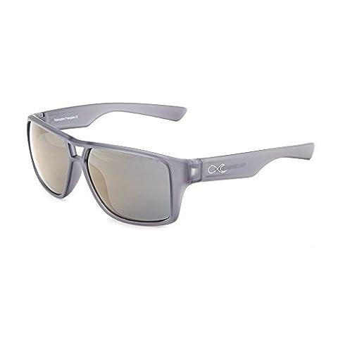 FULLSENSATION ® - Fab. Frankreich - Polarisierte Photochrome Sonnenbrille