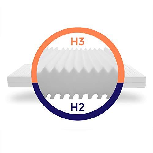 Mister Sandman Matelas Pas Cher 7 Zones de Confort Sommeil réparateur - Mousse fermeté H2&H3 réversible, Housse Microfibre Lavable, épaisseu... 11