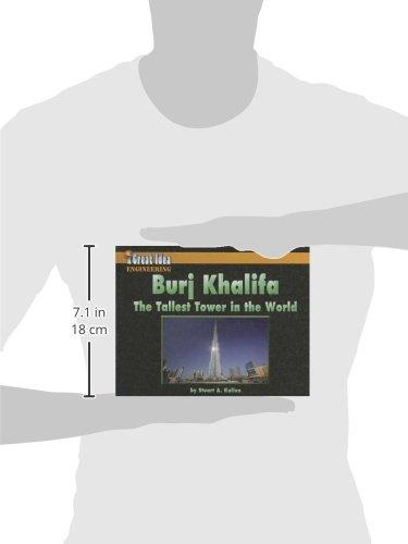 Burj Khalifa: The Tallest Tower in the World (A Great Idea)