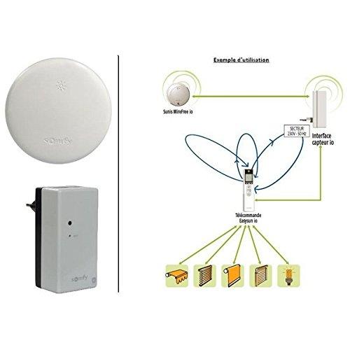 Preisvergleich Produktbild SomfySensor Soleil Sunis WireFree io mit Schnittstelle Somfy1820003