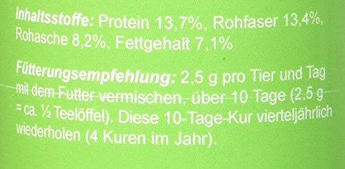 Canina Kräuter-Doc Wurmschutz, 1er Pack (1 x 0.025 kg) - 2