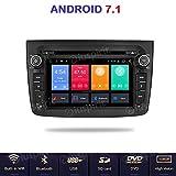 Android 7.1 Allwinner T3 GPS DVD USB SD WI-FI DAB+ TPMS MirrorLink Bluetooth Autoradio für Alfa Romeo Mito 2008 2009 2010 2011 2012 2013 2014