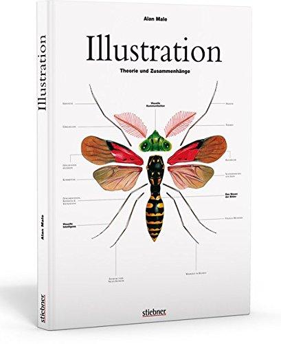 Illustration: Theorie und Zusammenhänge