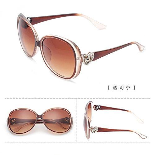 rundes gesicht, koreanische persönlichkeit, star - brillen, sonnenbrillen, frauen flut sonnenbrille, damen retro - augen, neue runde,transparente tee (stoff)