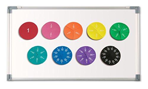 Recursos-de-aprendizaje-magnticos-crculos-de-la-fraccin-de-la-espuma-del-arco-iris