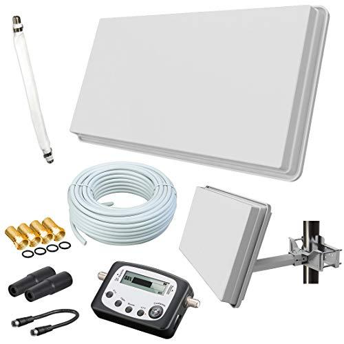 netshop 25 Set: Selfsat H30D1+ Flachantenne Single + 10m Kabel + Fensterhalterung + SAT-Finder + 1 Fensterdurchführung + 4 F-Stecker + 2 Wetterschutztüllen (Full HD 4K UHD Sat Anlage für 1 Teilnehmer)